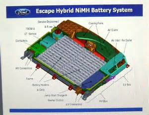 Ford Escape Hybrid Battery Escape City View Topic Hybrid Stops Using Battery Mode