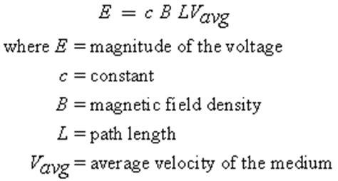 electromagnetic induction all formula magnetic measuring principle smartmeasurement
