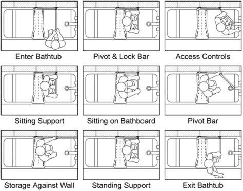 shower grab bar placement diagram shower grab bar placement diagram uusf net wallpaper 2018