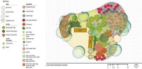 garden layout template garden templates design images