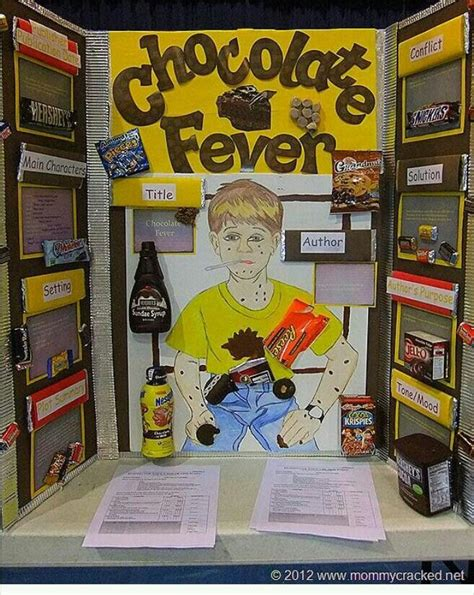 biography projects for gifted students 1896 best images about gifted students on pinterest