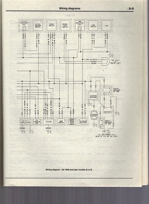 1994 polaris 400 wiring diagram pictures to pin on pinsdaddy