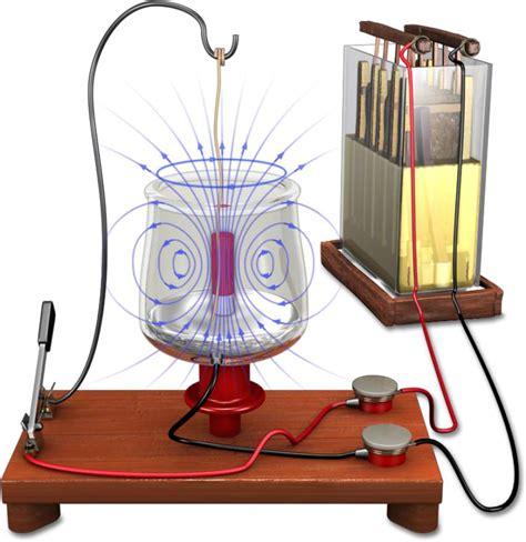 michael faraday electric motor faraday motor maglab