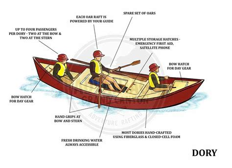 boat dory size which raft advantage grand canyon