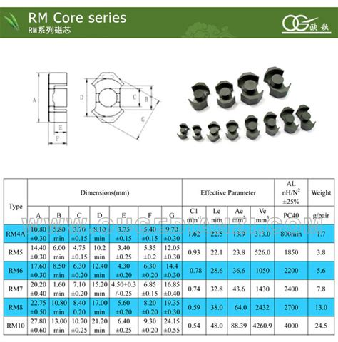 high frequency models of ferrite inductors high frequency rm series ferrite for rm high frequency transformer buy rm series ferrite