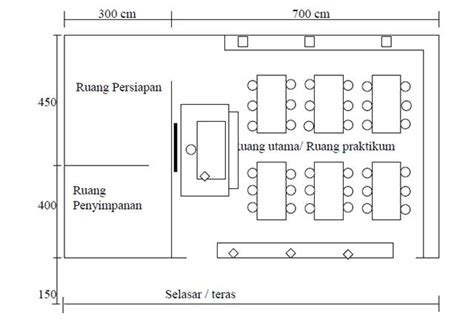 layout fasilitas dan layout planning pengelolaan laboratorium mr physika