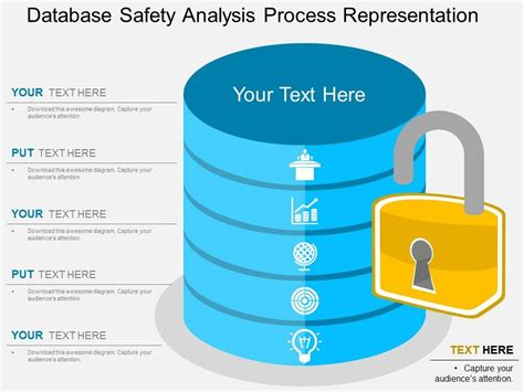database safety analysis process representation flat