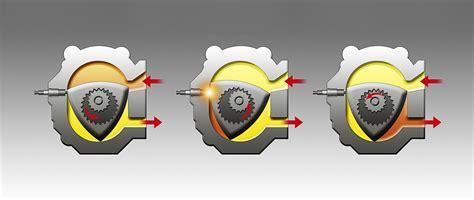 wankel engine rotary engine seals innovation