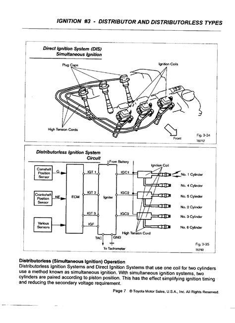 2000 Toyota Sienna Spark Plug Wire Diagram - Atkinsjewelry