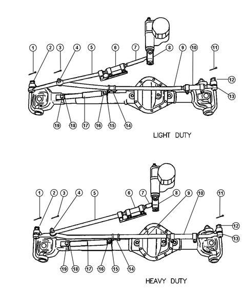 steering linkage diagram car steering linkage diagram free engine image