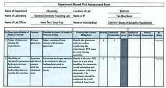 credit risk assessment template general risk assessment exle template update234