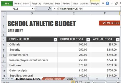 Athletic Budget Template For Excel High School Sports Program Template