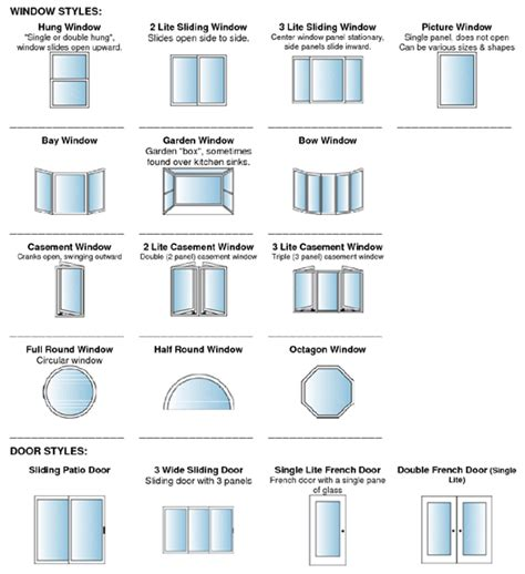 window types for houses house window types styles house design plans