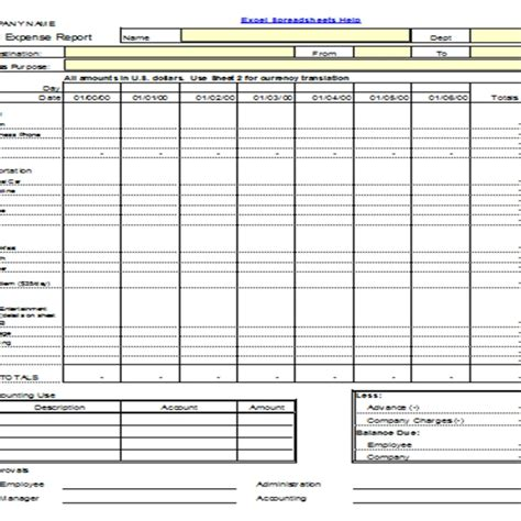 excel expense report template mac excel spreadsheets help travel expense report template