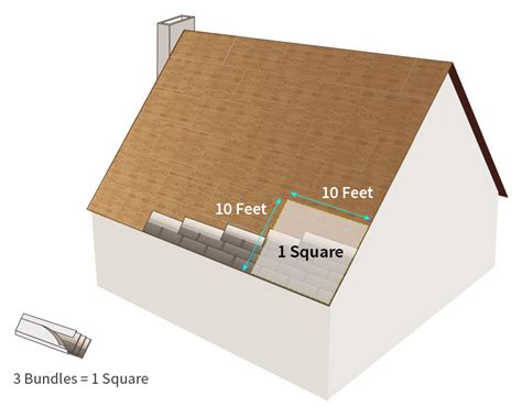 how many square feet in a bundle of shingles bundle coverage iko