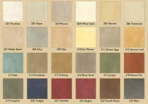 tuscan color palette tuscan colors images ideas for the home of my