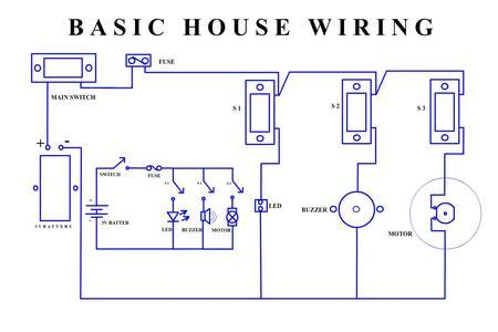 basic house wiring project