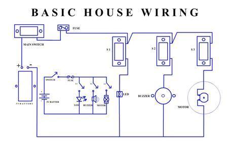 basic house wiring diagram basic house wiring diagram