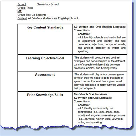 lesson plan template british columbia lesson planning as collaboration in digital environments
