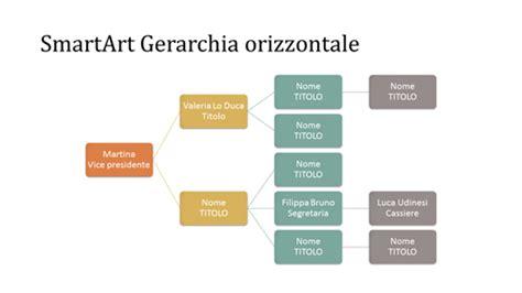 layout organigramma powerpoint diapositiva organigramma gerarchico orizzontale