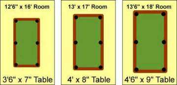 What Are The Dimensions Of A Pool Table Rail Height On Carom Billiard Table Fixya