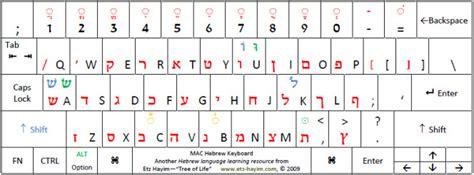 microsoft word hebrew keyboard layout hebrew keyboard 196 lypuhelimen k 228 ytt 246 ulkomailla