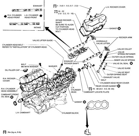 nissan qd32 engine torque specification fixya
