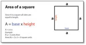 Area Of A Square Perimeter Of A Square Area Of A Square Formula Byju S