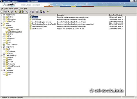 Etl Manager by Datastage Tutorial Datastage Modules Overview