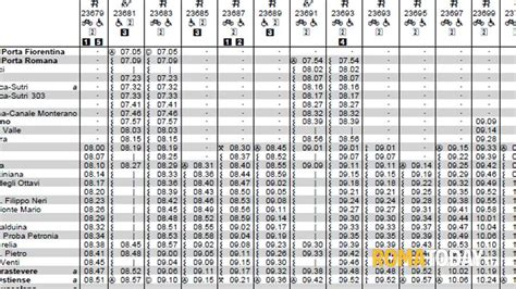 orari di roma orario nuovo treni fr3 roma viterbo da domenica 10 marzo 2013