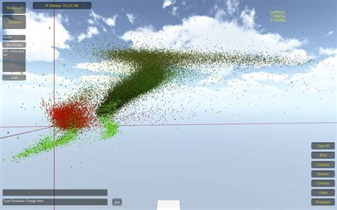 pattern recognition unity immersing yourself in your data using virtual world