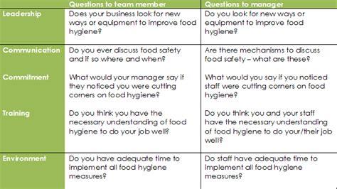 food hygiene questionnaire pertamini co