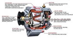 Atwood Truck Cer Parts Alternator Parts Auto Alternator Alternator Rectifier