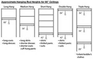 approximate hanging rod heights for 96 quot ceilings