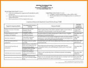individual development plan template 6 individual development plan exles budget template