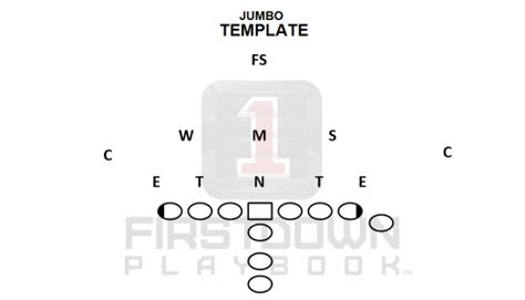 youth football templates   firstdown playbook
