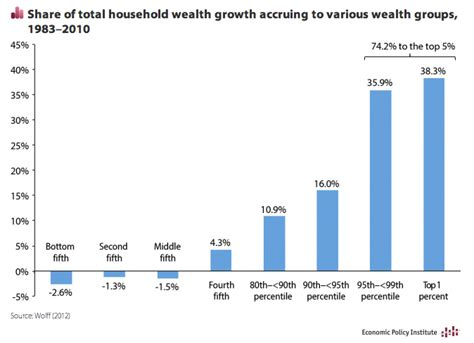 why is united states property so cheap financial samurai the acceleration of a global gilded age
