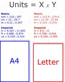 related keywords amp suggestions for measurements a4