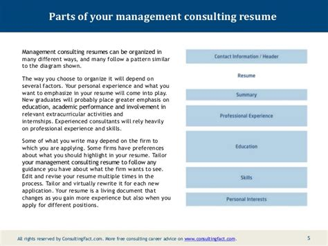 Management Consulting Resume by Management Consulting Resume Sle