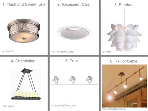 Seize Your Heart With Ikea Ceiling Lights Warisan Lighting Different Types Of Lighting Fixtures