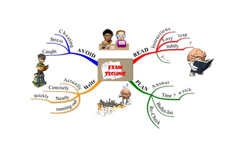 cara membuat mind map di ppt mei 2010