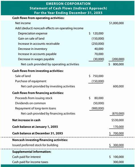 cash flow format under revised schedule vi generous monthly cash flow template ideas documentation