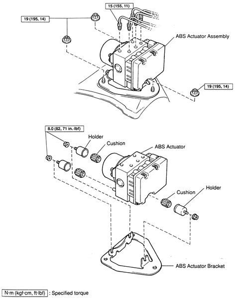 repair anti lock braking 2007 toyota fj cruiser lane departure warning repair guides anti lock brake system actuator autozone com