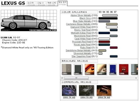 lexus paint code lexus gs touchup paint codes image galleries brochure