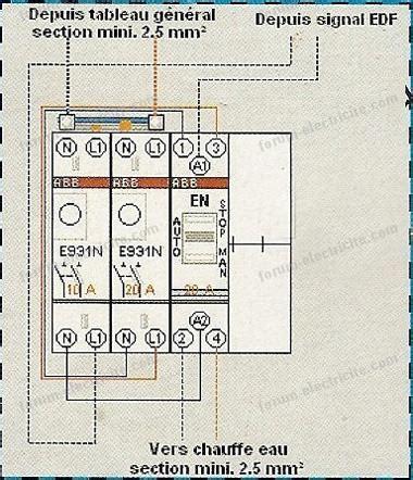 Remplacement Tableau électrique Prix 4386 by Probleme Chauffe Eau Electrique Probl Me Plus D 39 Eau