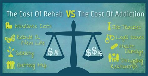 Where Can I Get Inpatient Detox Without Money And Insurance by The Cost Of Rehab Vs The Cost Of Addiction