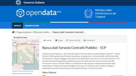 banca dati contratti pubblici open data la banca dati servizio contratti