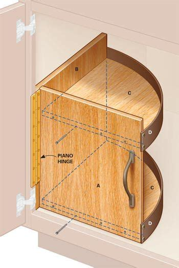 lazy susan for bathroom 17 best images about beautiful bathrooms on pinterest