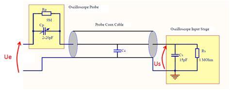 probe circuit diagram how to design an oscilloscope passive probe part ii