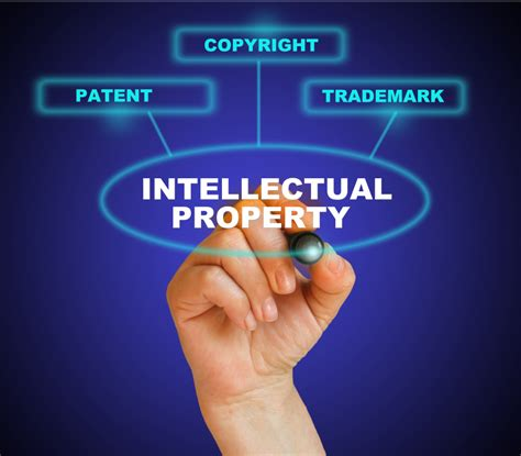 how to a protection trademarks copyrights and patents how to protect your intellectual property
